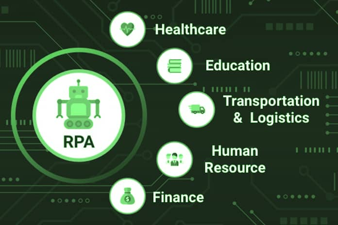 The Importance Of Robotic Process Automation (RPA) In Human Resources