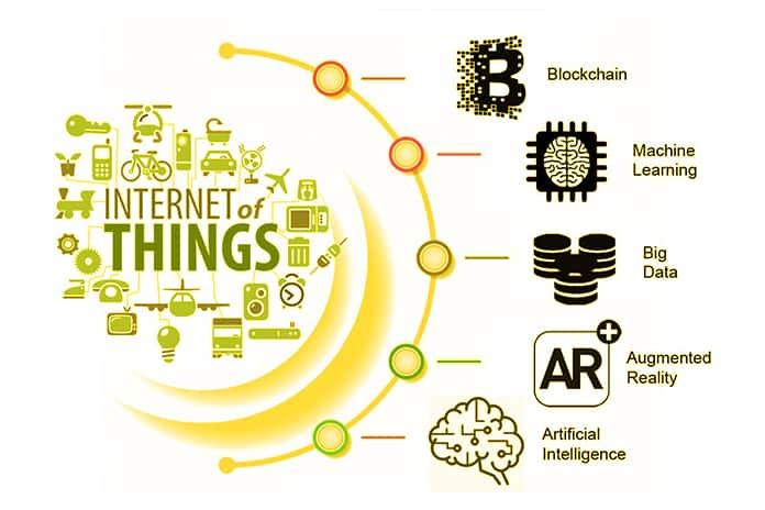 Top 10 Trending Technologies