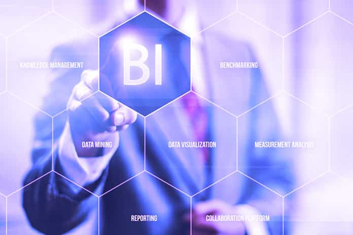 Benefits Of Business Intelligence For Companies
