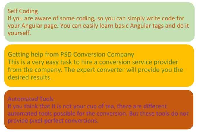 PSD-to-Angular-conversion